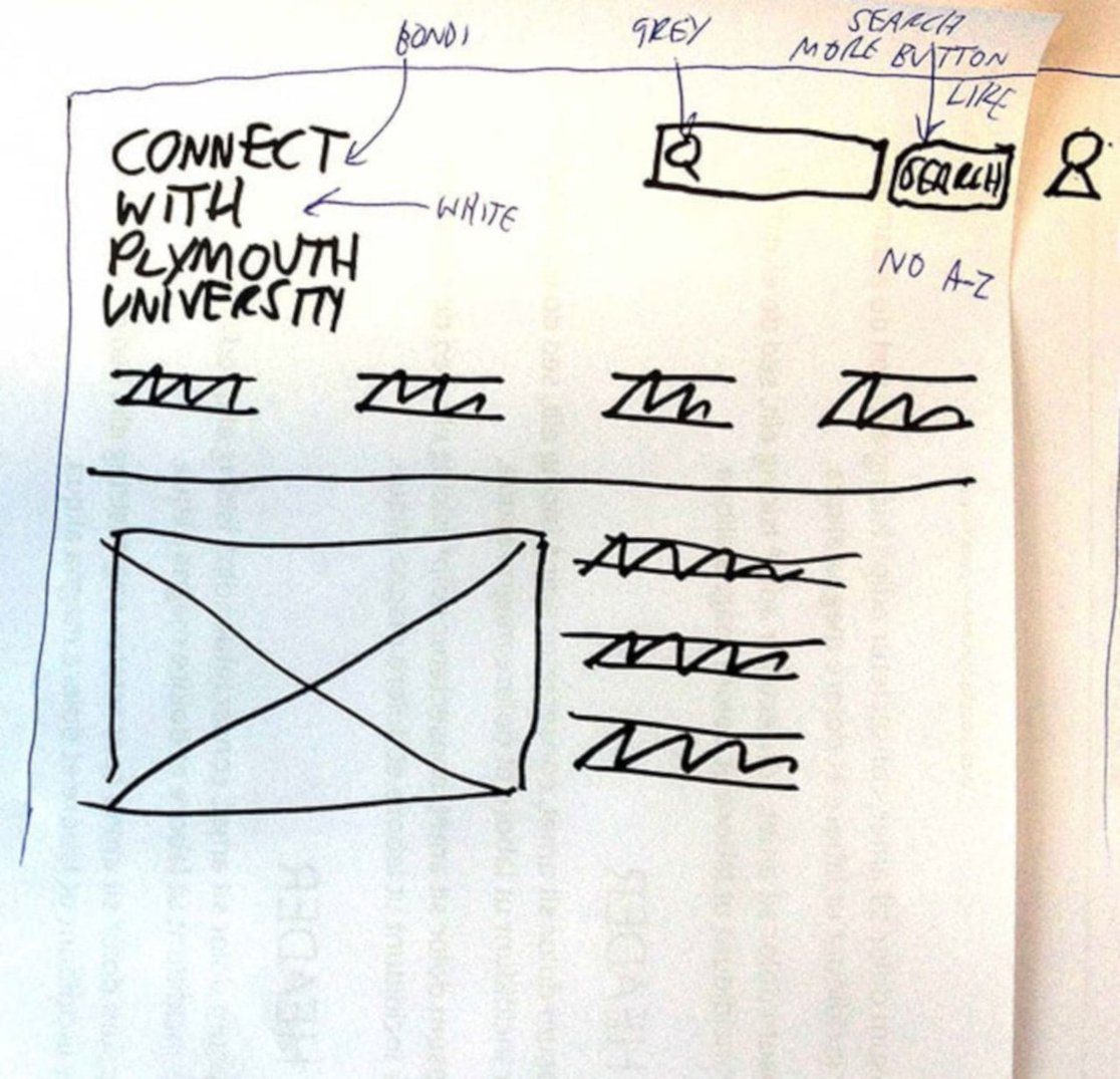 plymouth-university-sketch-prototyping.jpeg