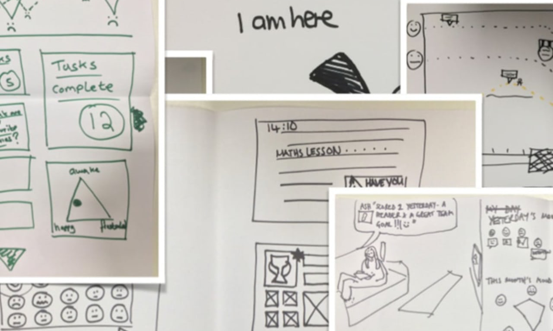 Co-design session sketches